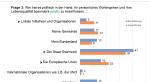BevExp_Frage3_Lebensqualitaet_Positiv.png