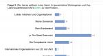 Bev_Frage3_Lebensqualitaet_Positiv.png