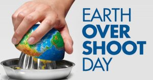 Earth Overshoot Day (c) Global Footprint Network
