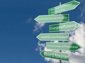 Wegweiser Energie - und Umweltförderungen